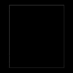 Mola #2 - Design Board